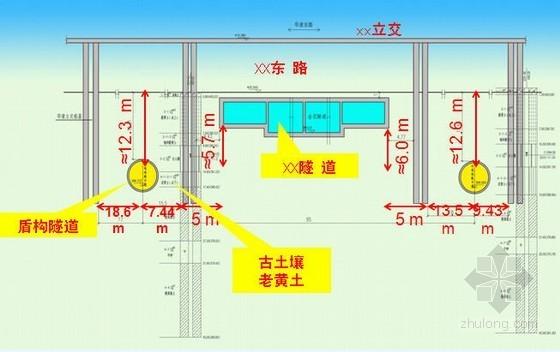 [陕西]城市地铁工程旁穿建筑物及下穿立交盾构施工难点及风险点应对措施84页