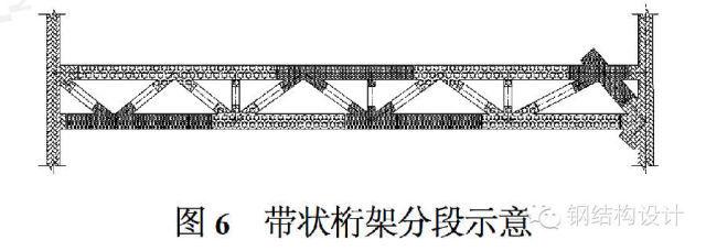 超高层赏析--上海环球金融中心钢结构施工技术_6
