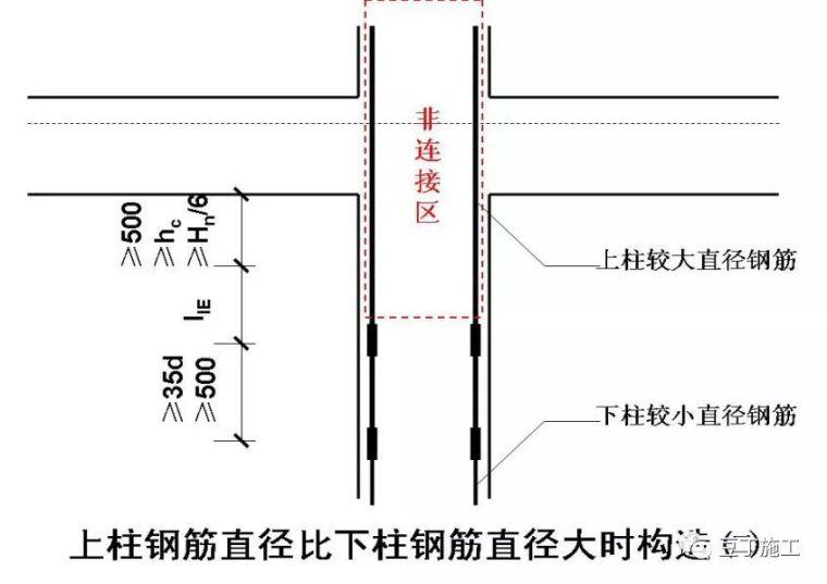 30个施工技术强制措施汇总_6