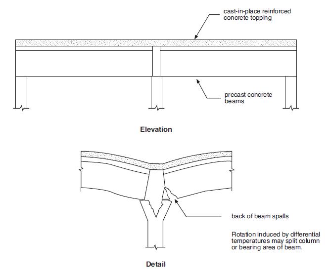 装配式混凝土结构在新西兰(上)_30