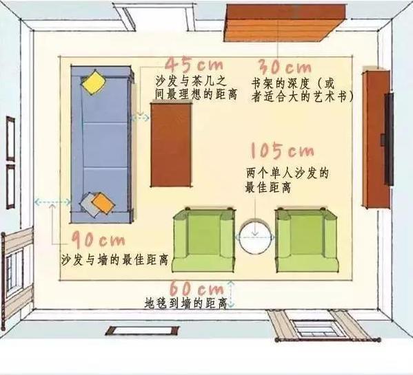 """七哥聊装修[设计篇]根据""""人体工程学""""设计客厅"""