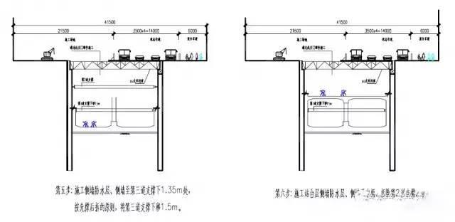地铁车站施工方法汇总_9