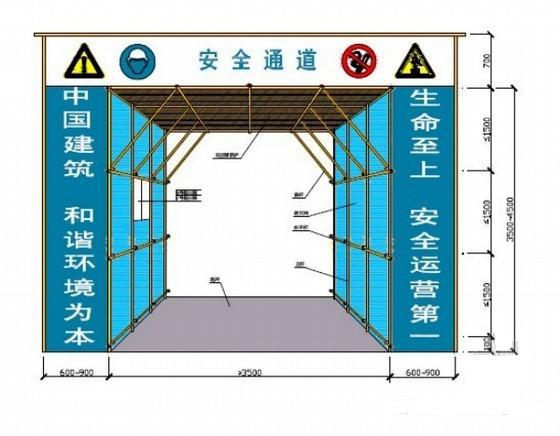 超高层住宅楼及地下车库工程主体结构安全通道防砸棚技术交底记录