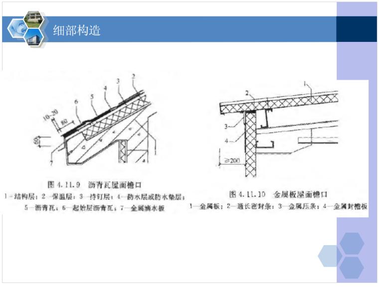 屋面工程质量验收规范讲解_8