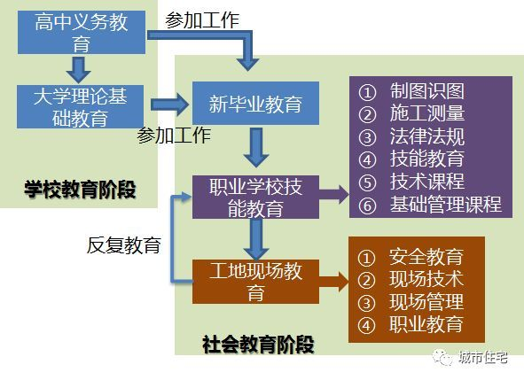 工程项目施工精细化管理,是怎么?做什么?怎么做?_2