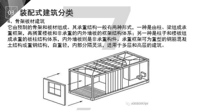 装配式建筑安全监管要点_13