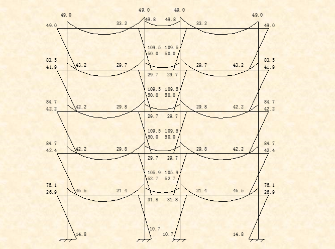 混凝土-分层法-弯矩分配法计算题_17
