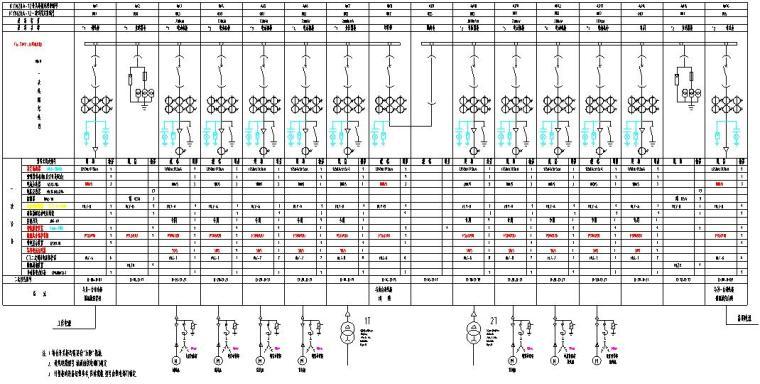 纪庄子污水处理厂迁建工程图纸-高压系统图