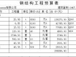 钢结构厂房预算表
