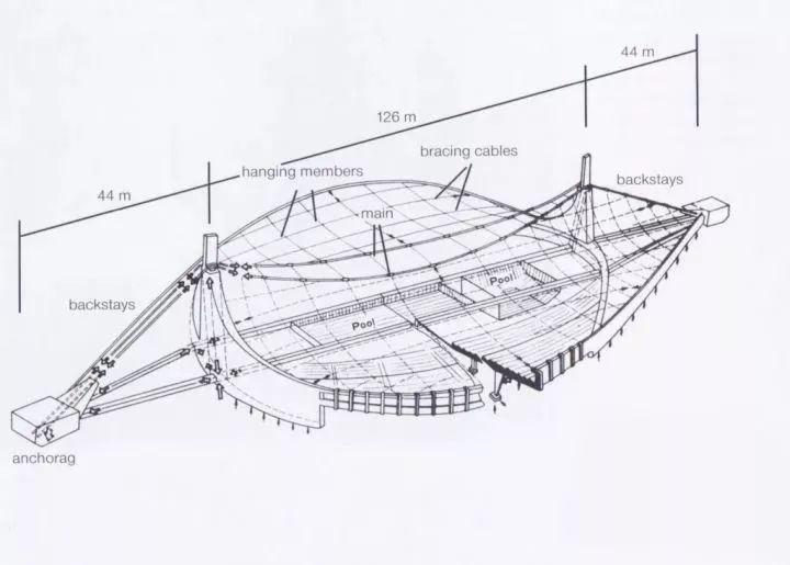钢结构建筑设计中的数学之美_6