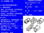 砌筑工程施工方案(共65页)