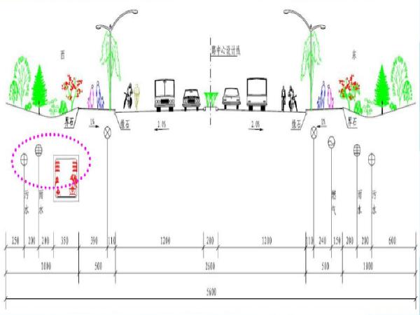 uasb工艺设计计算资料下载-综合管沟设计介绍——工艺设计