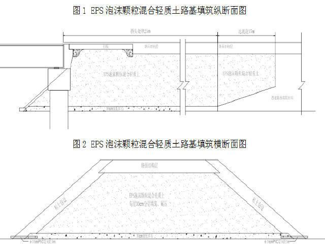 EPS泡沫颗粒混合轻质土路基填筑技术施工工法
