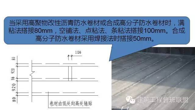 图文解读建筑工程各专业施工细部节点优秀做法_89