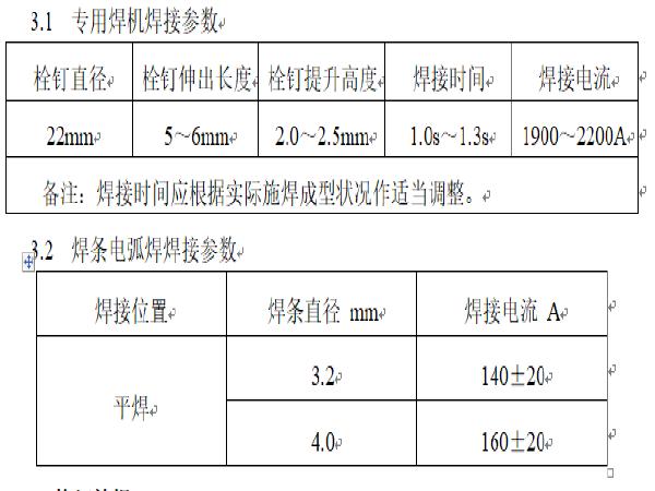 邯长邯济铁路64m96m栓钉焊接工艺规程