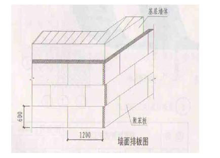 [北京市顺义]龙之湾嘉园6号楼建筑工程施工组织设计_9