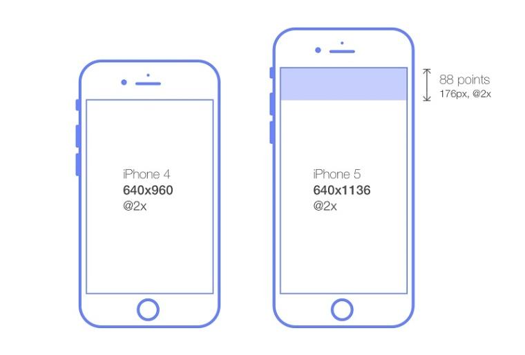 三分钟弄懂iPhoneX设计尺寸和适配_14