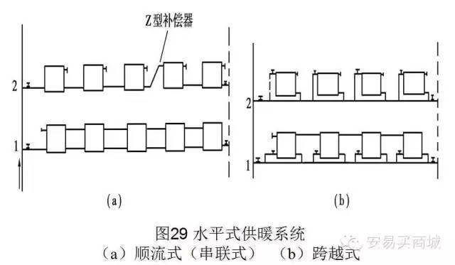 管道及给排水识图与施工工艺_49