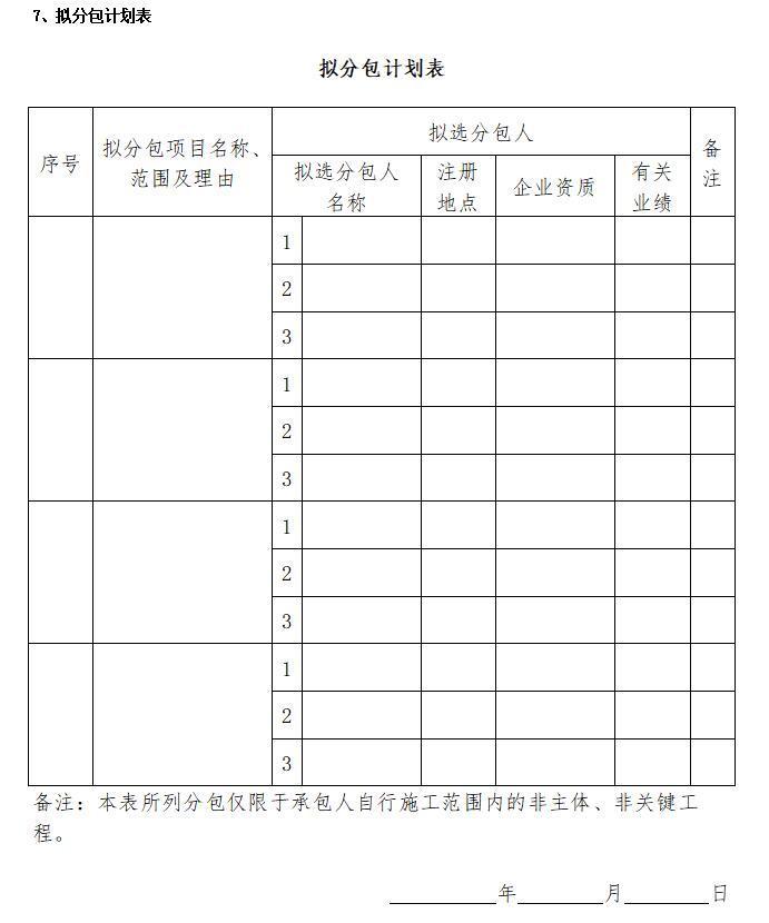 拟分包计划表