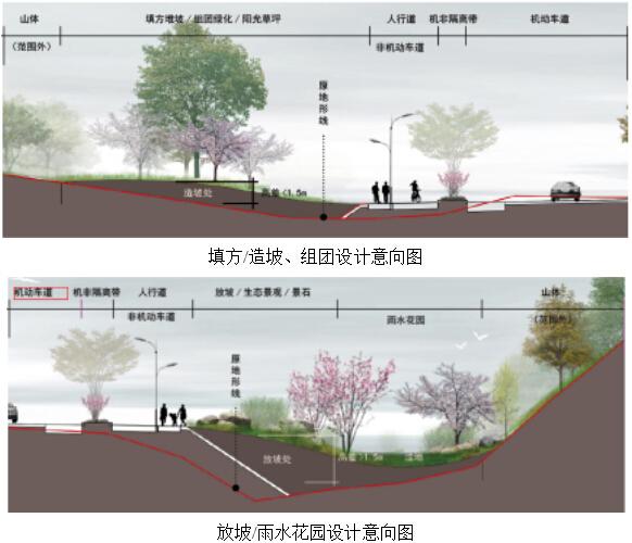 4车道拼宽6车道城市快速路提升改造工程设计技术投标文件附概算(方案效果图、CAD图)