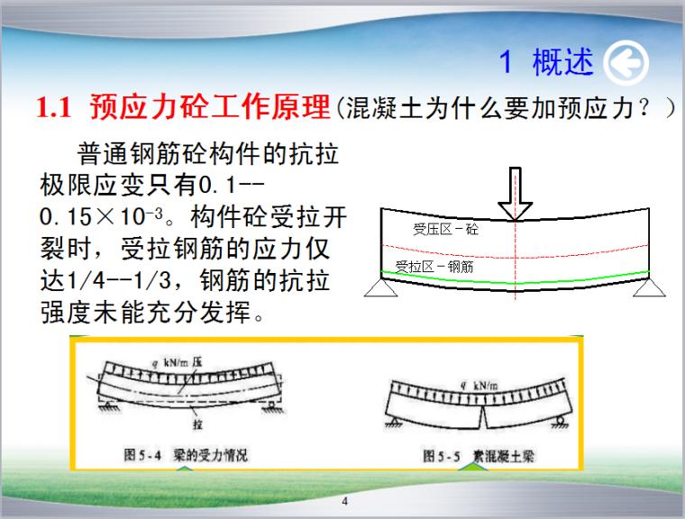 预应力混凝土施工培训讲义(69页,附图丰富)