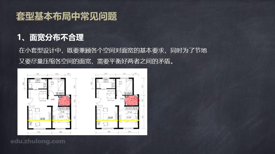 中小套型住宅建筑设计_19