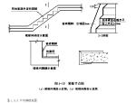住宅小区综合装修工程综合施工方案