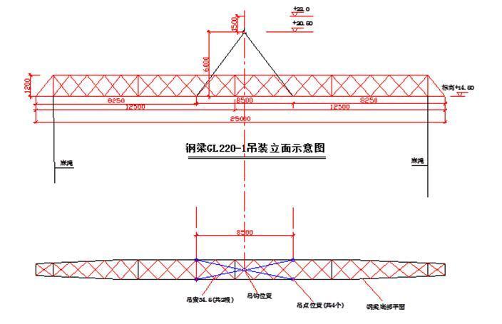 500kV变电站工程构支架吊装专项施工方案