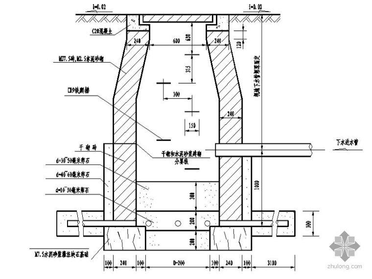 [图集]城市建筑设计通用图集2002_1