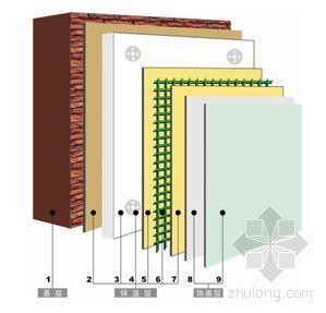 模塑聚苯板EPS板外墙外保温系统施工工艺