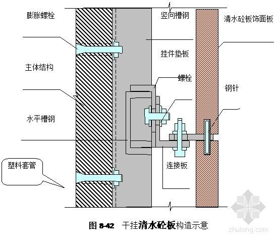 [湖南]人民防空地下室车库施工组织设计(梁板式片筏基础)