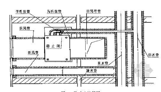风机盘管机组安装工法(鲁班奖工程)