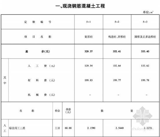 [河北]2014版房屋修缮工程消耗量定额(土建分册)518页