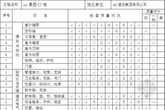 [浙江]住宅工程竣工验收监理评估报告(附验收表格)
