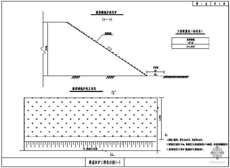 路基边坡防护设计图