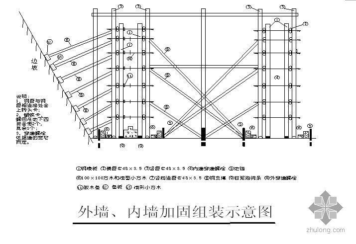 广州某超高层酒店式公寓地下结构施工方案