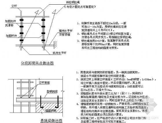 某脚手架分段卸荷吊点及悬挑梁做法施工图