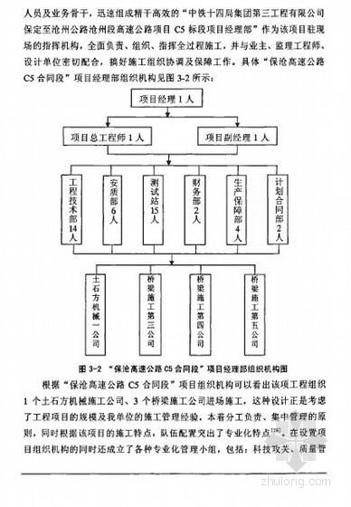 """[硕士]""""保沧高速公路C5合同段""""工程项目进度控制研究[2007]"""