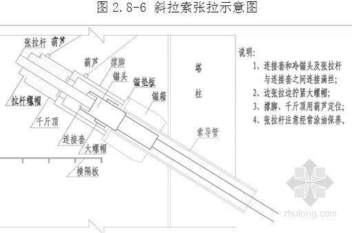 [四川]全钢结构箱型梁斜拉桥施工组织设计
