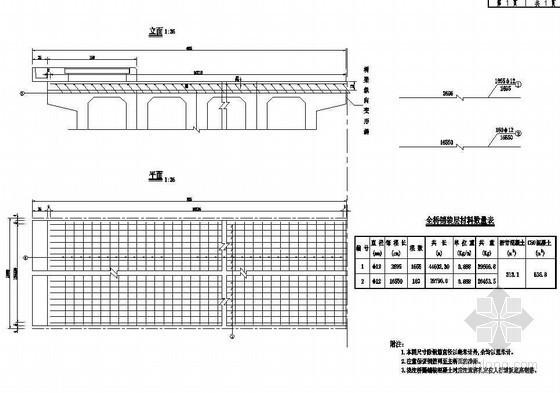 预应力混凝土空心板桥面铺装钢筋构造节点详图设计