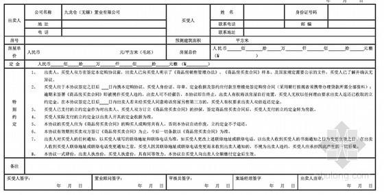 [常州]房地产置业公司管理制度及流程汇编(表格丰富)410页
