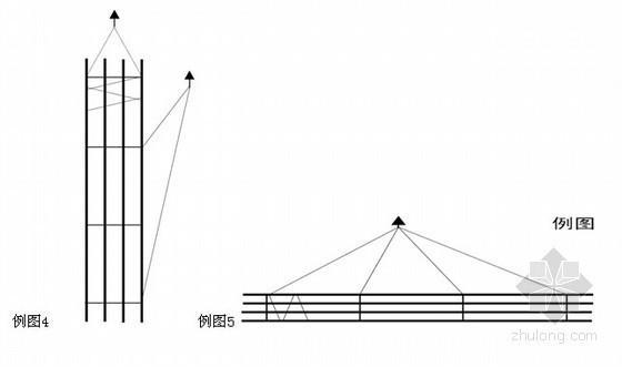 车站雨棚建筑桩基旋挖桩施工组织设计