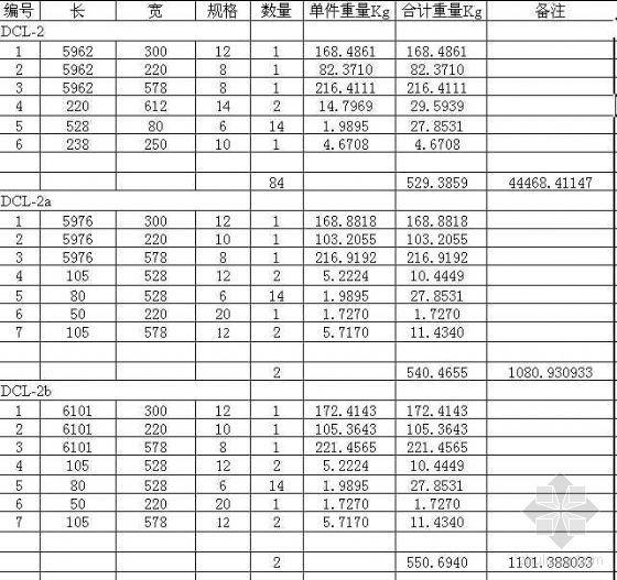 安徽某汽车厂5.5万平米钢结构厂房工程量计算书
