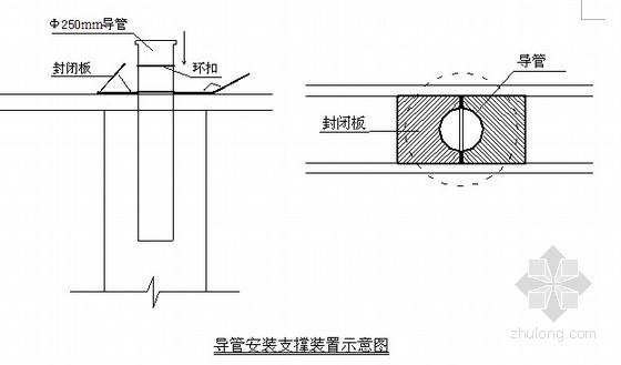 [北京]地铁深基坑围护结构钻孔灌注桩施工作业指导书