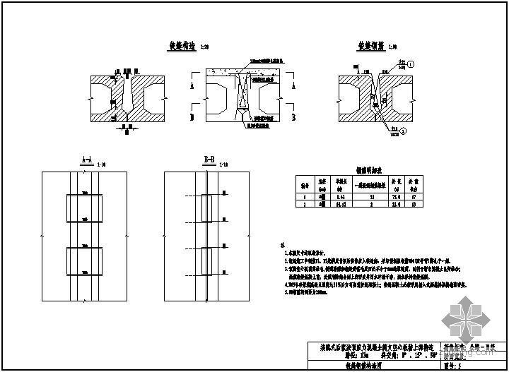 装配式后张法预应力混凝土连续空心板桥上部构造通用图(跨径13m、公路-Ⅱ级、1.25m板宽)
