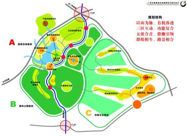 过账天鹿湖地区发展策划与城市设计项目-规划结构