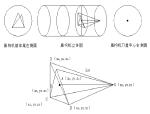 热电中心电缆隧道施工测量方案