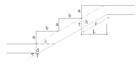 各种楼梯的计算公式
