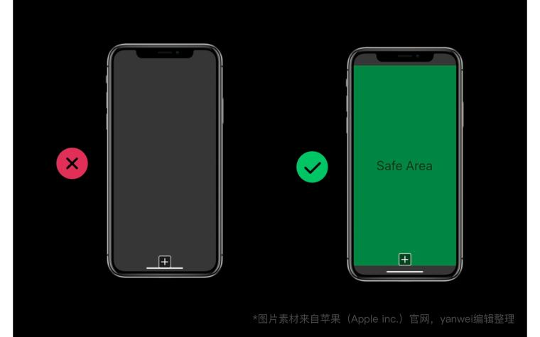 三分钟弄懂iPhoneX设计尺寸和适配_6