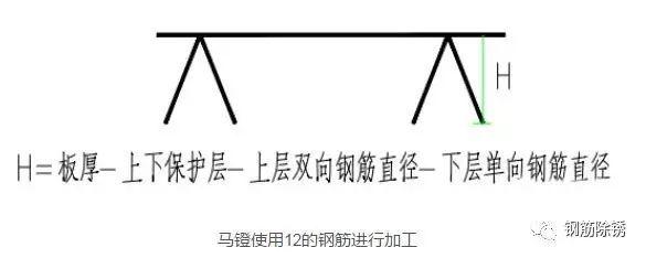 基础、柱、梁、板、楼梯钢筋绑扎要点,你懂吗?_8